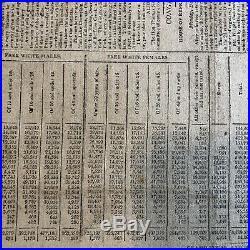 RARE 1811 newspaper 1800 SLAVE CENSUS Graph Chart by State NEGR0 BLACK SLAVERY